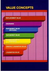 valueconcept